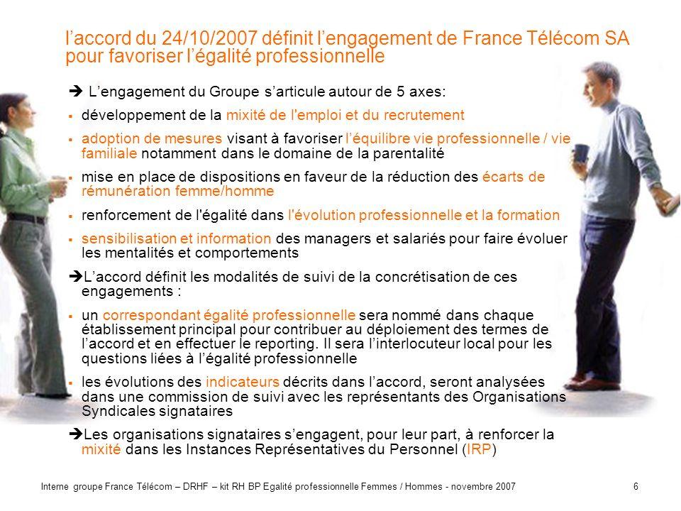 6 Interne groupe France Télécom – DRHF – kit RH BP Egalité professionnelle Femmes / Hommes - novembre 2007 laccord du 24/10/2007 définit lengagement d