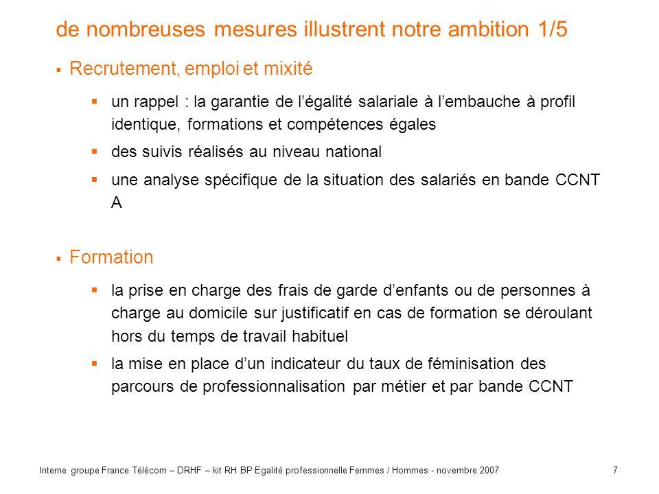 7 Interne groupe France Télécom – DRHF – kit RH BP Egalité professionnelle Femmes / Hommes - novembre 2007 de nombreuses mesures illustrent notre ambi