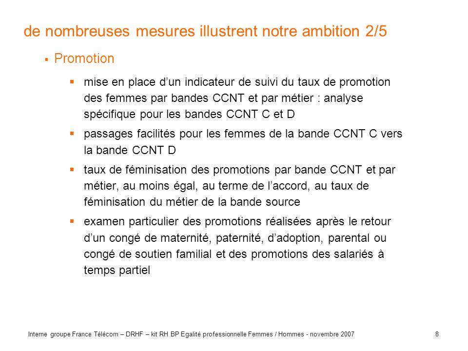 8 Interne groupe France Télécom – DRHF – kit RH BP Egalité professionnelle Femmes / Hommes - novembre 2007 de nombreuses mesures illustrent notre ambi