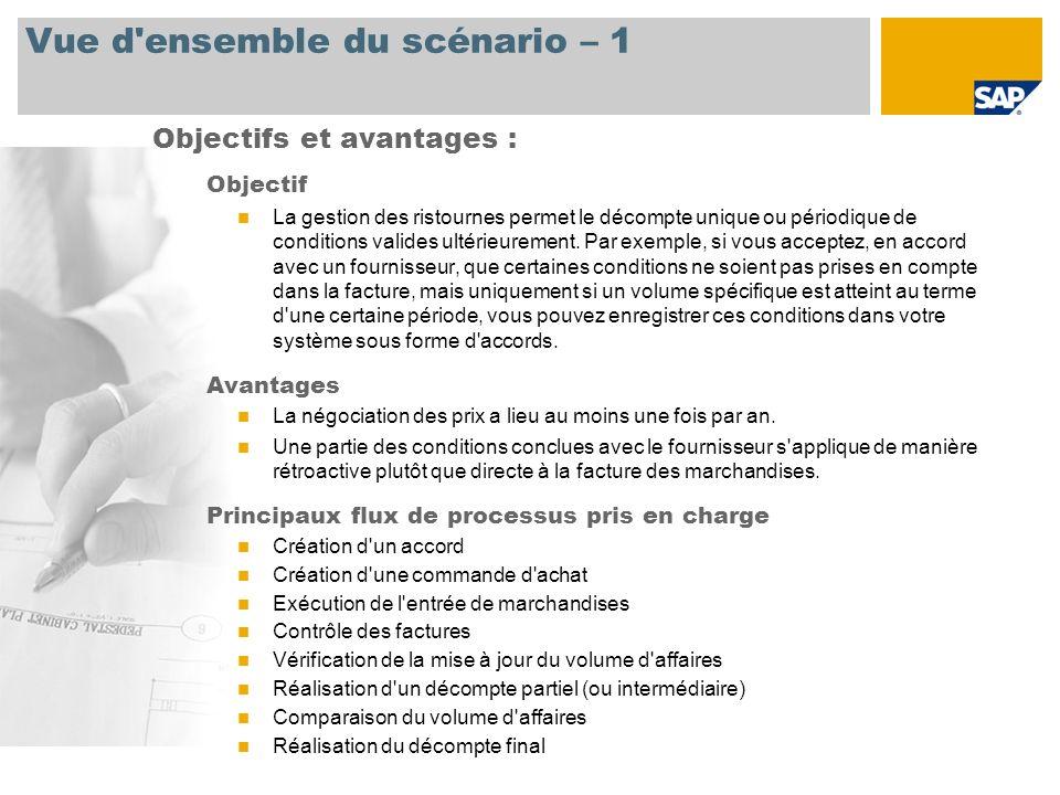 Vue d'ensemble du scénario – 1 Objectif La gestion des ristournes permet le décompte unique ou périodique de conditions valides ultérieurement. Par ex