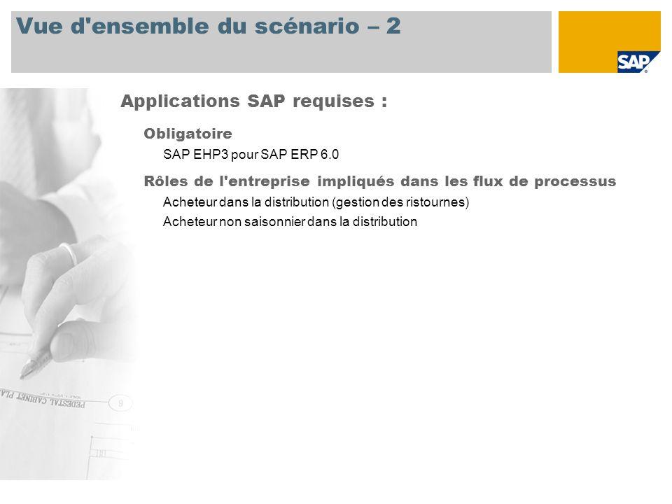 Vue d'ensemble du scénario – 2 Obligatoire SAP EHP3 pour SAP ERP 6.0 Rôles de l'entreprise impliqués dans les flux de processus Acheteur dans la distr