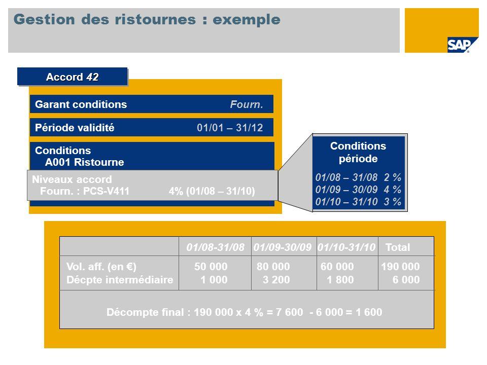 Gestion des ristournes : exemple Accord 42 Période validité 01/01 – 31/12 Conditions A001 Ristourne Niveaux accord Fourn. : PCS-V4114% (01/08 – 31/10)