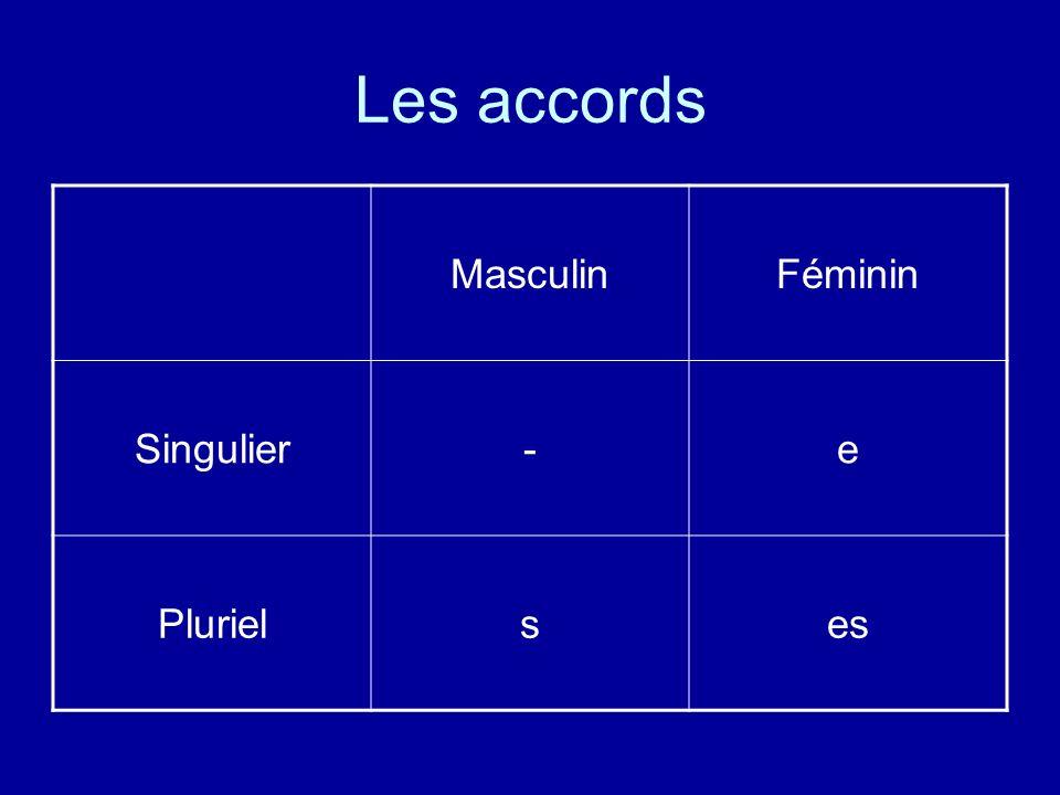 Les accords MasculinFéminin Singulier-e Plurielses