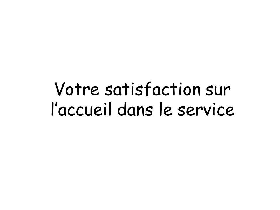 Votre satisfaction sur laccueil dans le service