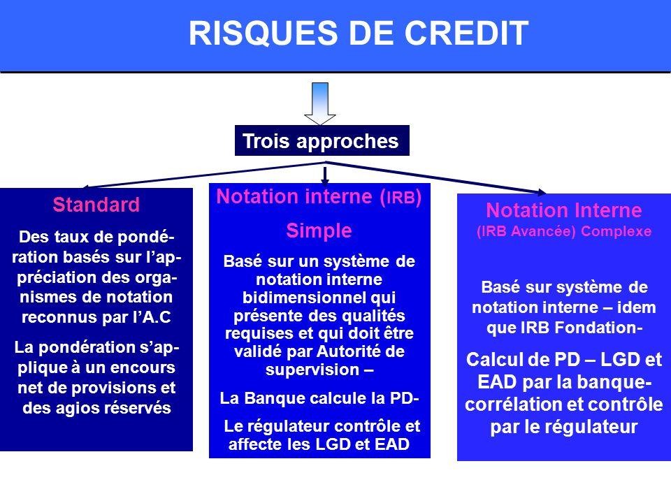 RISQUES DE CREDIT Trois approches Notation interne ( IRB ) Simple Basé sur un système de notation interne bidimensionnel qui présente des qualités req