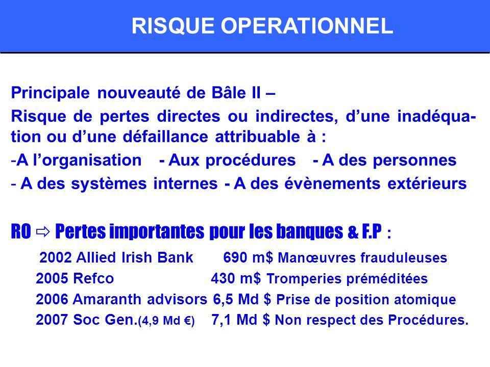 RISQUE OPERATIONNEL Principale nouveauté de Bâle II – Risque de pertes directes ou indirectes, dune inadéqua- tion ou dune défaillance attribuable à :