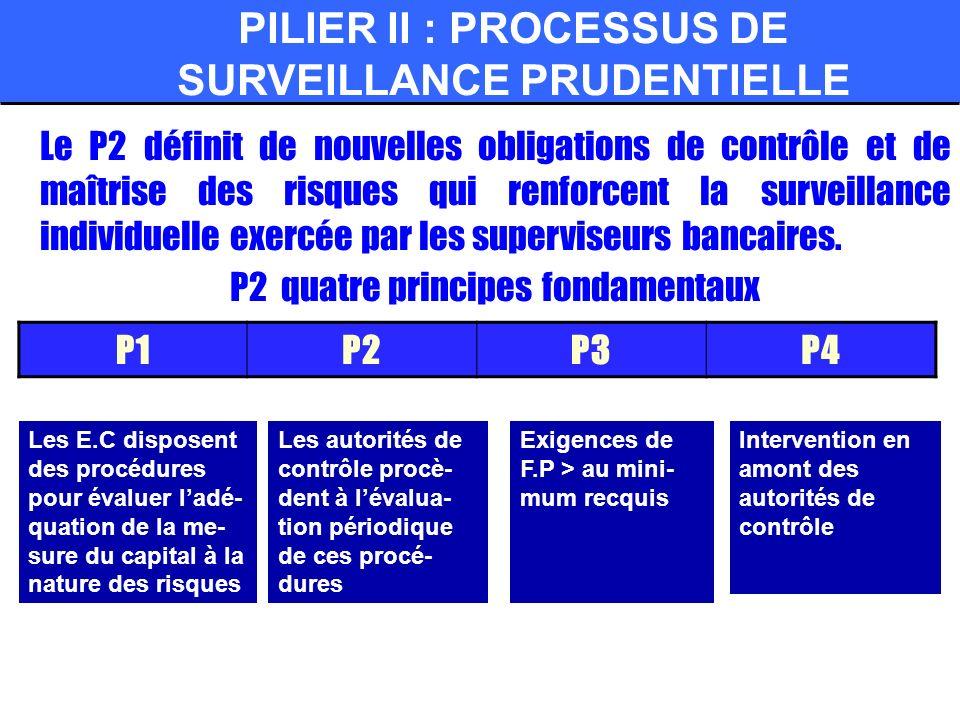 PILIER II : PROCESSUS DE SURVEILLANCE PRUDENTIELLE Le P2 définit de nouvelles obligations de contrôle et de maîtrise des risques qui renforcent la surveillance individuelle exercée par les superviseurs bancaires.