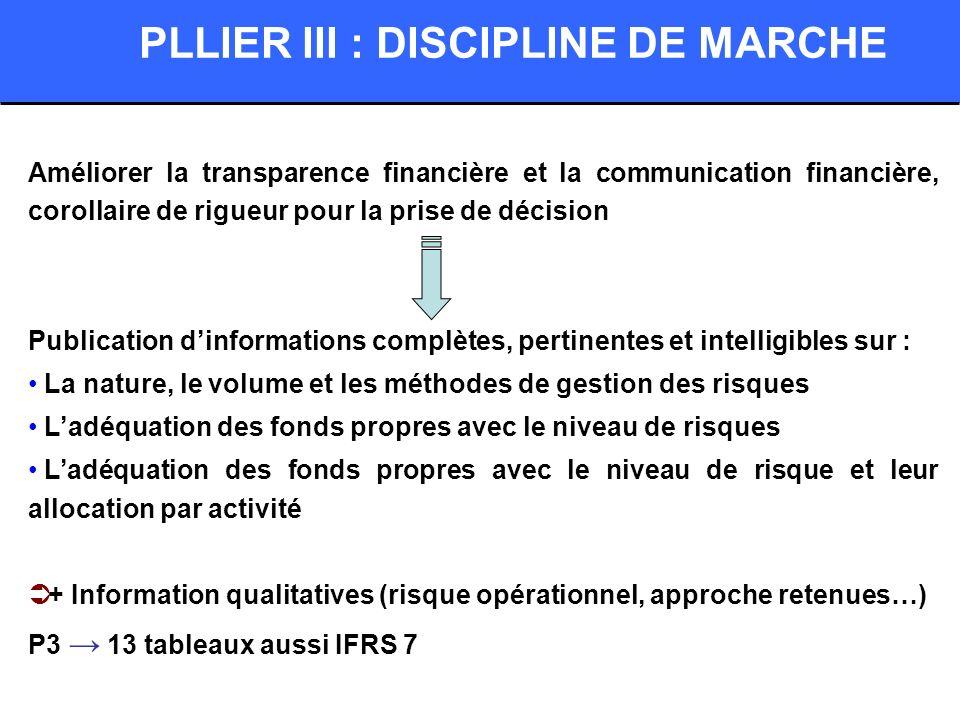 PLLIER III : DISCIPLINE DE MARCHE Améliorer la transparence financière et la communication financière, corollaire de rigueur pour la prise de décision
