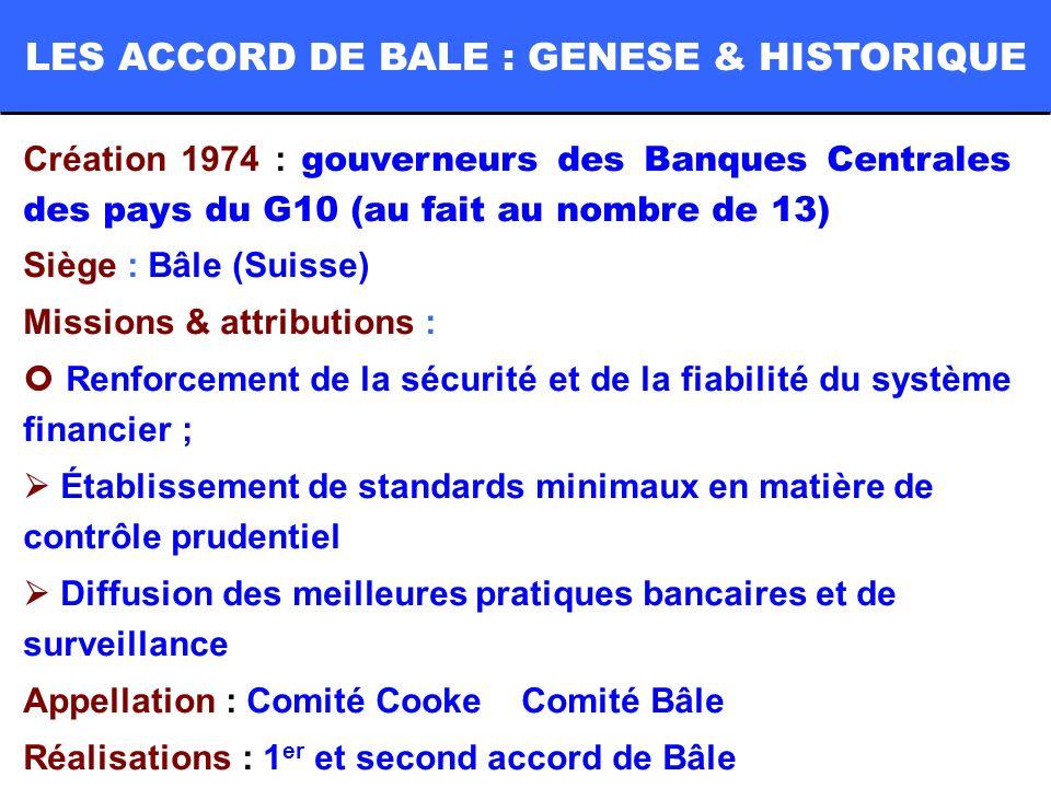 Création 1974 : gouverneurs des Banques Centrales des pays du G10 (au fait au nombre de 13) Siège : Bâle (Suisse) Missions & attributions : Renforceme