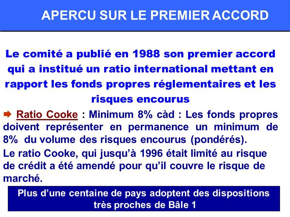 Le comité a publié en 1988 son premier accord qui a institué un ratio international mettant en rapport les fonds propres réglementaires et les risques encourus Ratio Cooke : Minimum 8% càd : Les fonds propres doivent représenter en permanence un minimum de 8% du volume des risques encourus (pondérés).