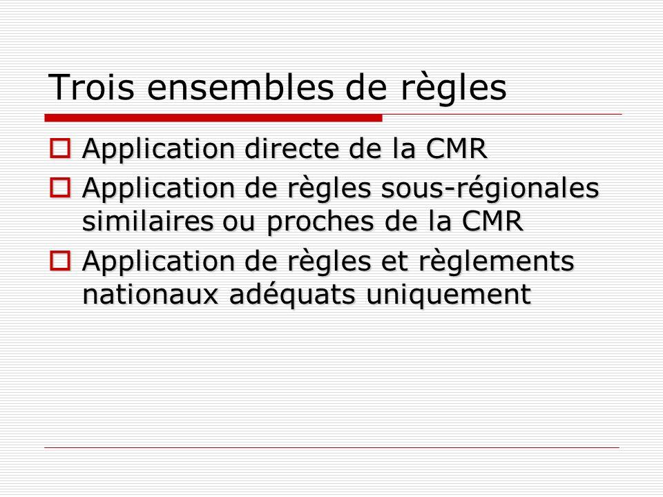 Trois ensembles de règles Application directe de la CMR Application directe de la CMR Application de règles sous-régionales similaires ou proches de l