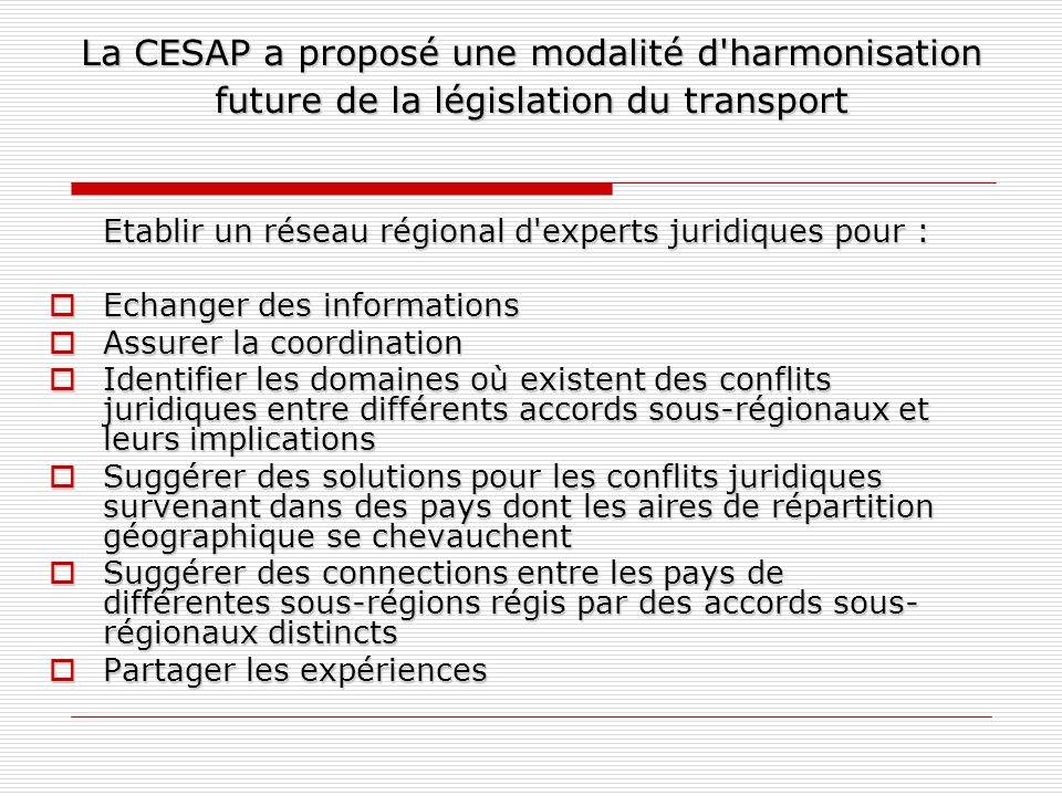 La CESAP a proposé une modalité d'harmonisation future de la législation du transport Etablir un réseau régional d'experts juridiques pour : Etablir u