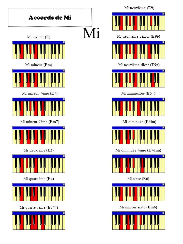 Mi majeur (E) Mi mineur (Em) Mi majeur 7ème (E7) Mi mineur 7ème (Em7) Mi deuxième (E2) Mi quatrième (E4) Mi quarte 7ème (E7/4 ) Mi neuvième (E9) Mi ne