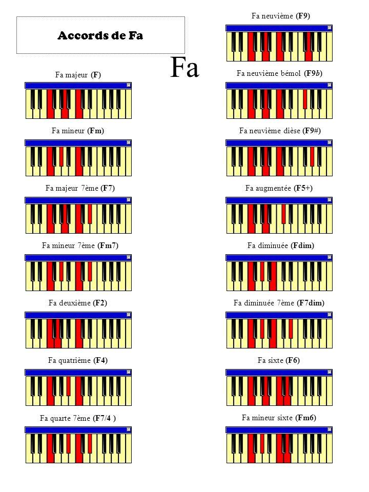 Fa majeur (F) Fa mineur (Fm) Fa majeur 7ème (F7) Fa mineur 7ème (Fm7) Fa deuxième (F2) Fa quatrième (F4) Fa quarte 7ème (F7/4 ) Fa neuvième (F9) Fa ne