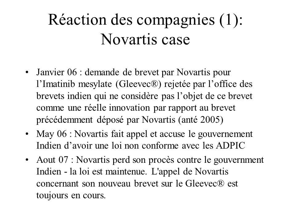 Réaction des compagnies (1): Novartis case Janvier 06 : demande de brevet par Novartis pour lImatinib mesylate (Gleevec®) rejetée par loffice des brev