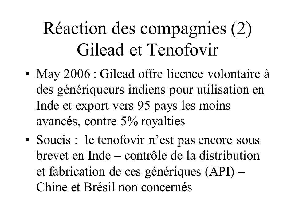 Réaction des compagnies (2) Gilead et Tenofovir May 2006 : Gilead offre licence volontaire à des génériqueurs indiens pour utilisation en Inde et expo