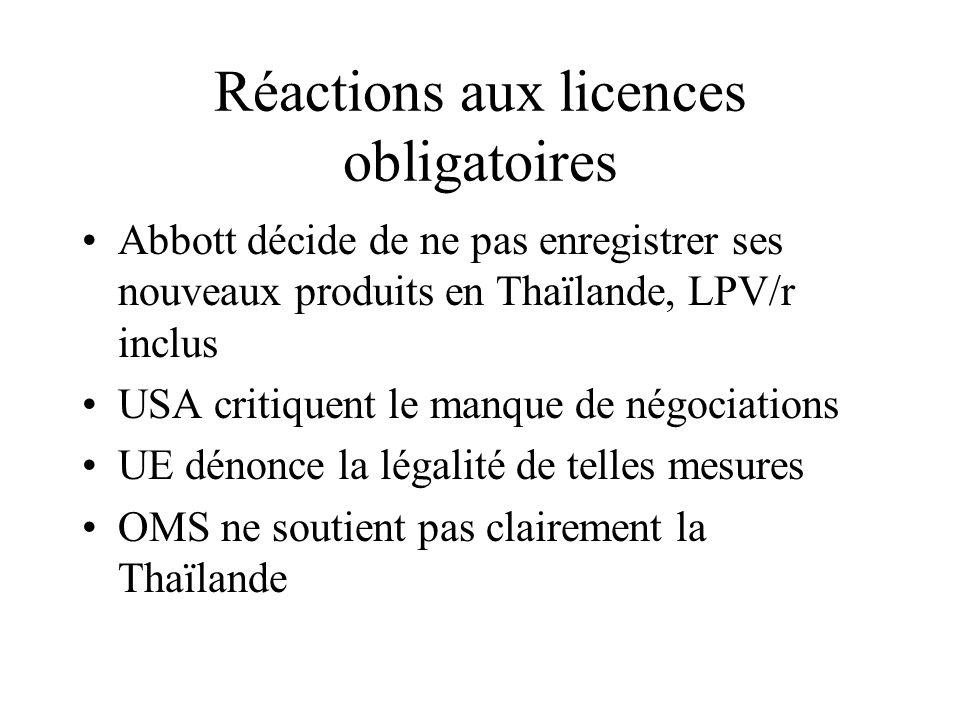 Réactions aux licences obligatoires Abbott décide de ne pas enregistrer ses nouveaux produits en Thaïlande, LPV/r inclus USA critiquent le manque de n