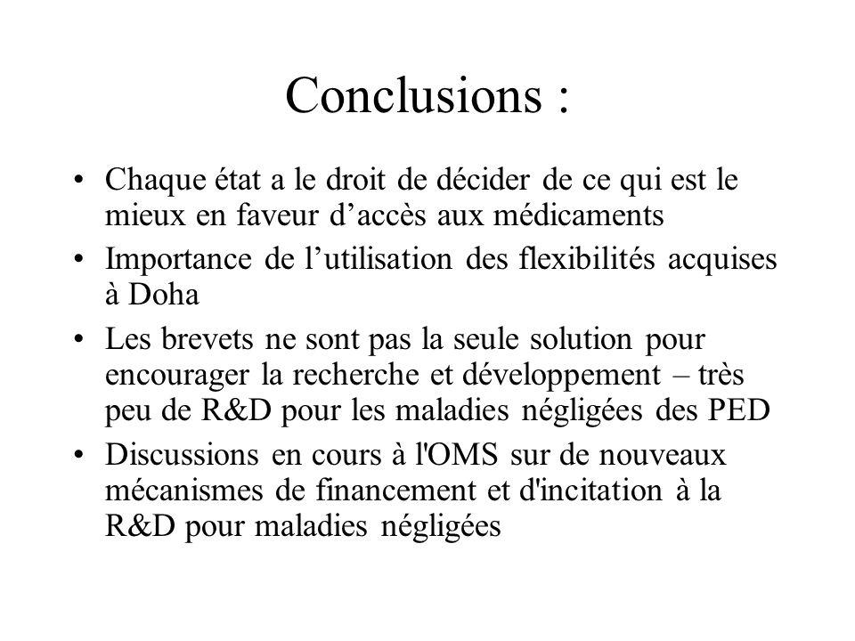 Conclusions : Chaque état a le droit de décider de ce qui est le mieux en faveur daccès aux médicaments Importance de lutilisation des flexibilités ac
