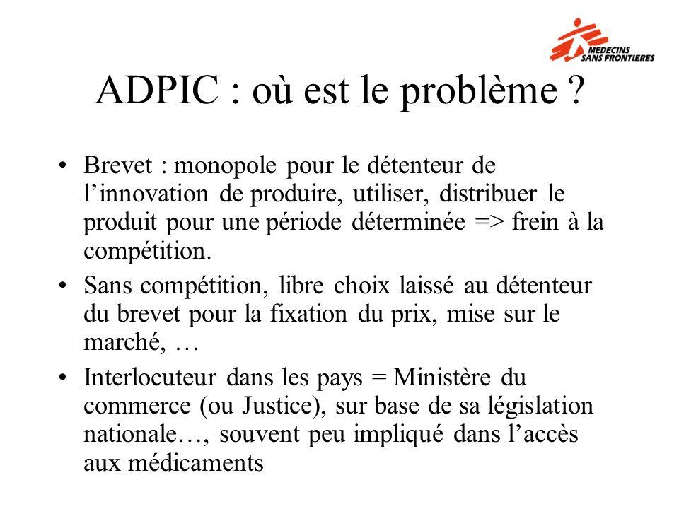 ADPIC : où est le problème ? Brevet : monopole pour le détenteur de linnovation de produire, utiliser, distribuer le produit pour une période détermin
