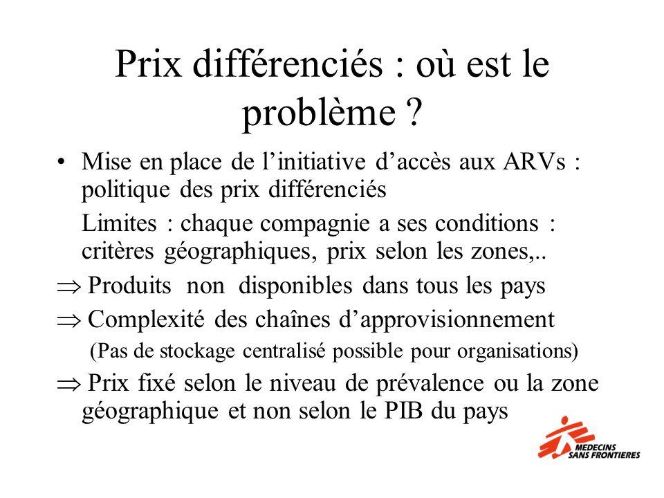 Prix différenciés : où est le problème ? Mise en place de linitiative daccès aux ARVs : politique des prix différenciés Limites : chaque compagnie a s