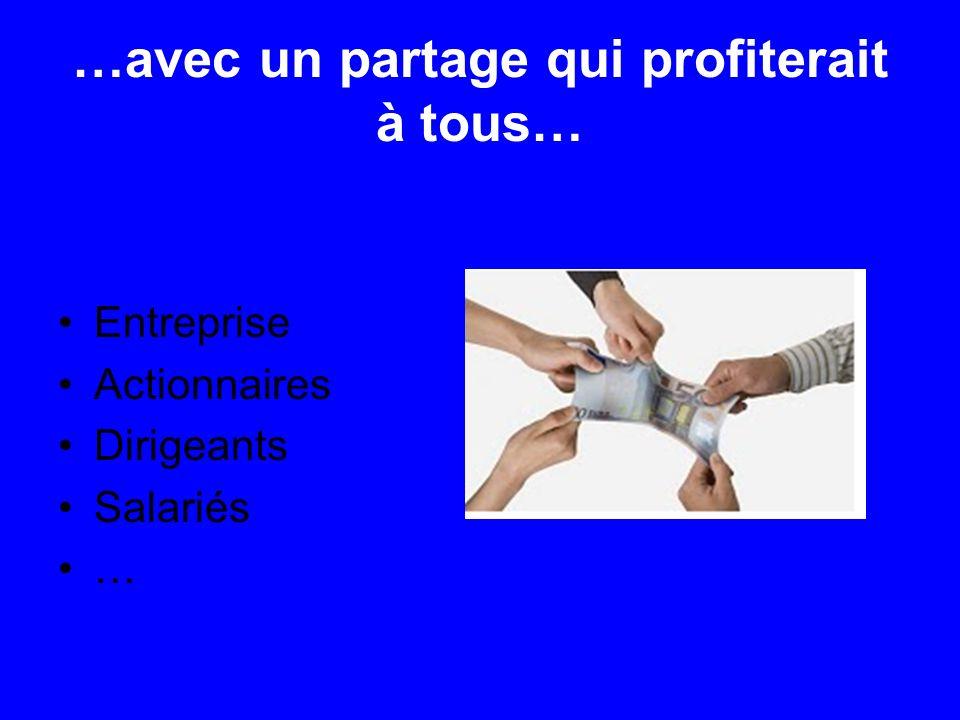…avec un partage qui profiterait à tous… Entreprise Actionnaires Dirigeants Salariés …