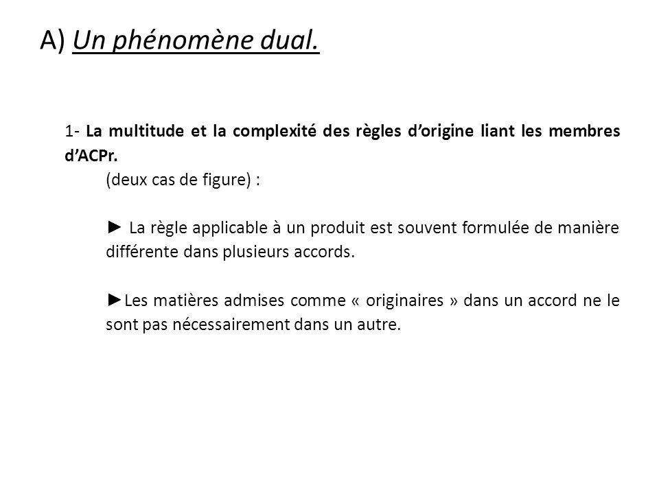 A) Un phénomène dual.1- La multitude et la complexité des règles dorigine liant les membres dACPr.
