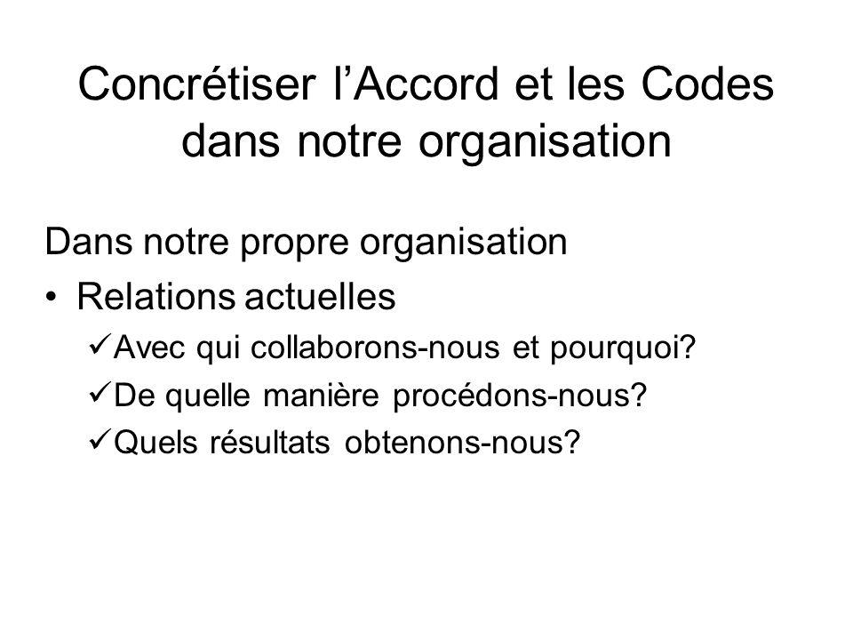 Concrétiser lAccord et les Codes dans notre organisation Dans notre propre organisation Relations actuelles Avec qui collaborons-nous et pourquoi? De