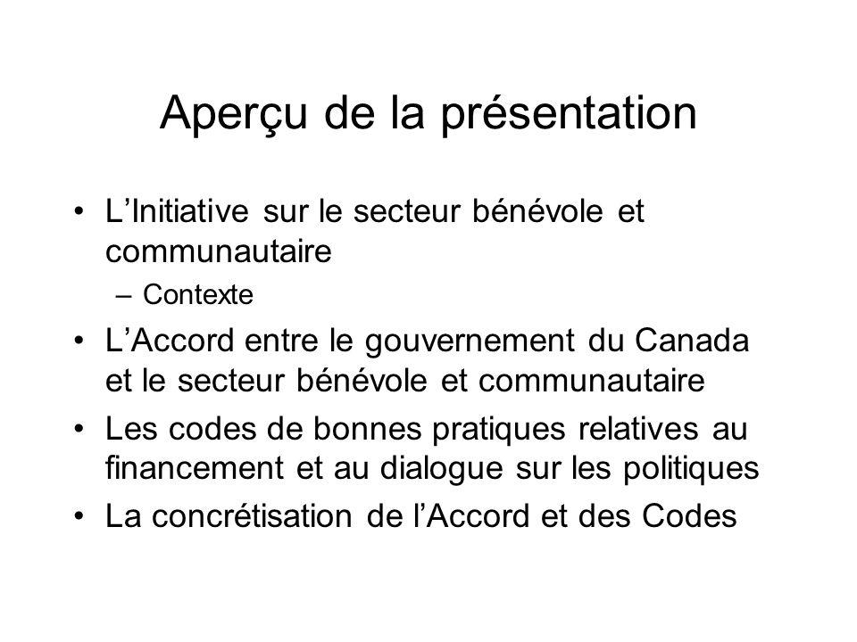 Aperçu de la présentation LInitiative sur le secteur bénévole et communautaire –Contexte LAccord entre le gouvernement du Canada et le secteur bénévol