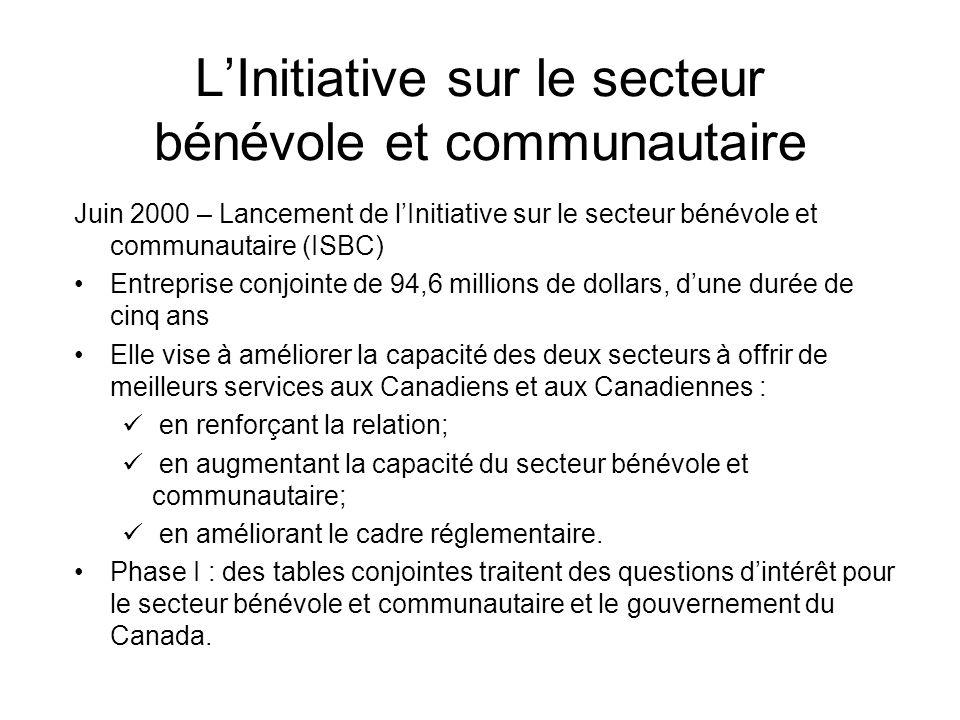 LInitiative sur le secteur bénévole et communautaire Juin 2000 – Lancement de lInitiative sur le secteur bénévole et communautaire (ISBC) Entreprise c