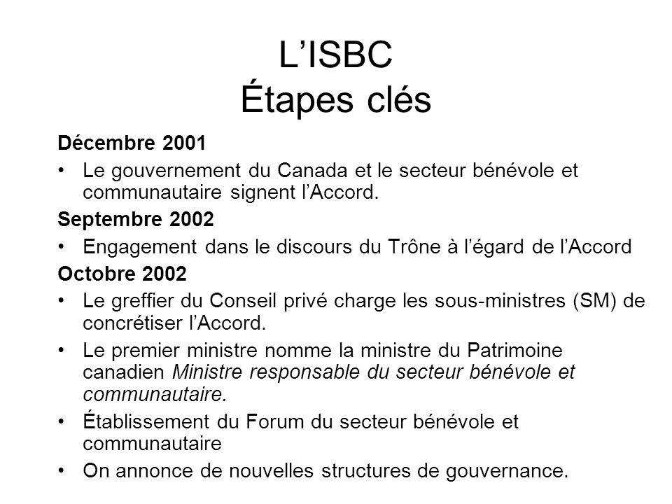 LISBC Étapes clés Décembre 2001 Le gouvernement du Canada et le secteur bénévole et communautaire signent lAccord. Septembre 2002 Engagement dans le d