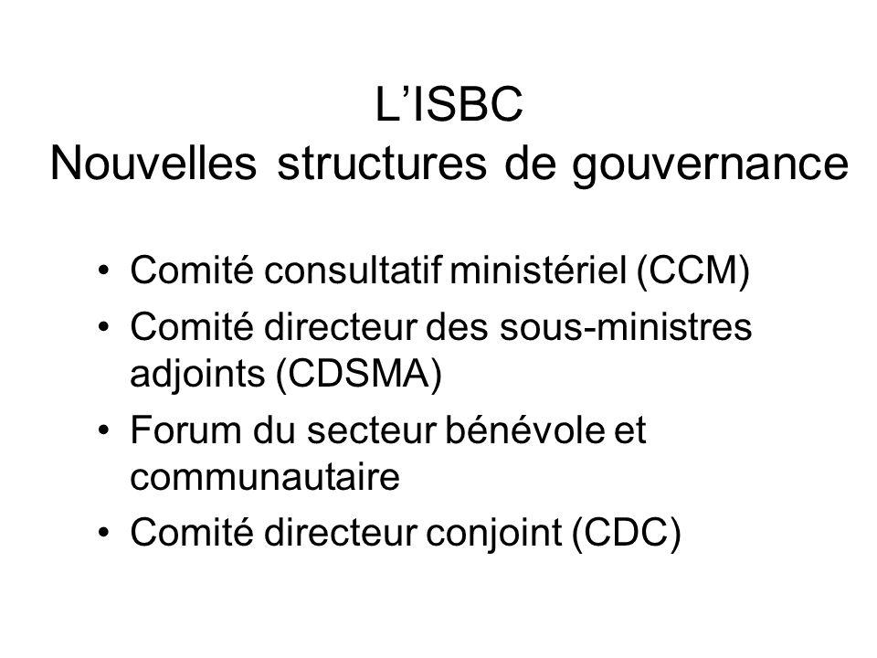 LISBC Nouvelles structures de gouvernance Comité consultatif ministériel (CCM) Comité directeur des sous-ministres adjoints (CDSMA) Forum du secteur b