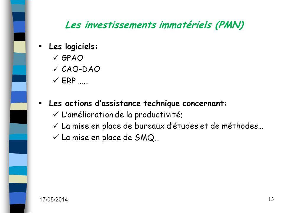 17/05/2014 13 Les logiciels: GPAO CAO-DAO ERP …… Les actions dassistance technique concernant: Lamélioration de la productivité; La mise en place de b