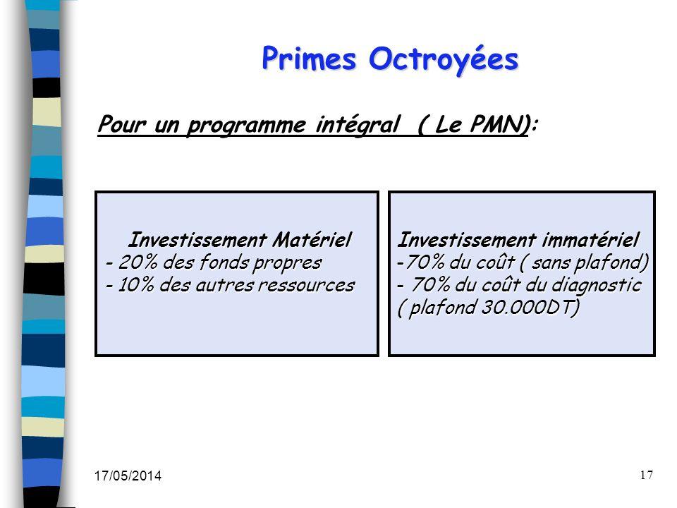 17/05/2014 17 Pour un programme intégral ( Le PMN): Investissement Matériel Investissement Matériel - 20% des fonds propres - 10% des autres ressource