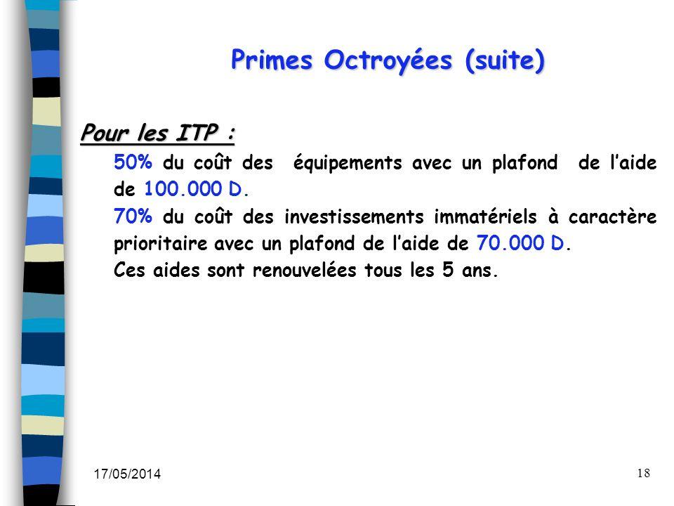17/05/2014 18 Primes Octroyées (suite) Primes Octroyées (suite) Pour les ITP : 50% du coût des équipements avec un plafond de laide de 100.000 D. 70%