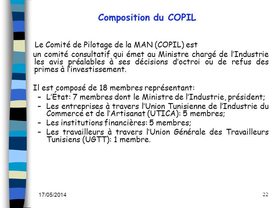 17/05/2014 22 Composition du COPIL Le Comité de Pilotage de la MAN (COPIL) est un comité consultatif qui émet au Ministre chargé de lIndustrie les avi