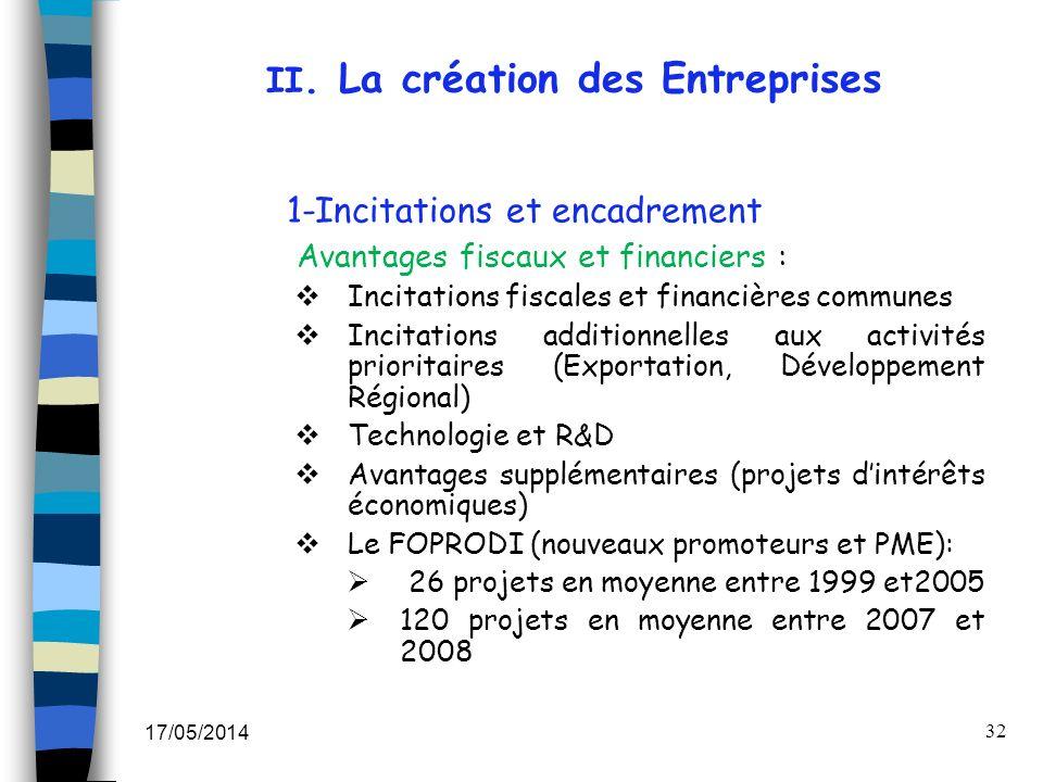 17/05/2014 32 1-Incitations et encadrement Avantages fiscaux et financiers : Incitations fiscales et financières communes Incitations additionnelles a