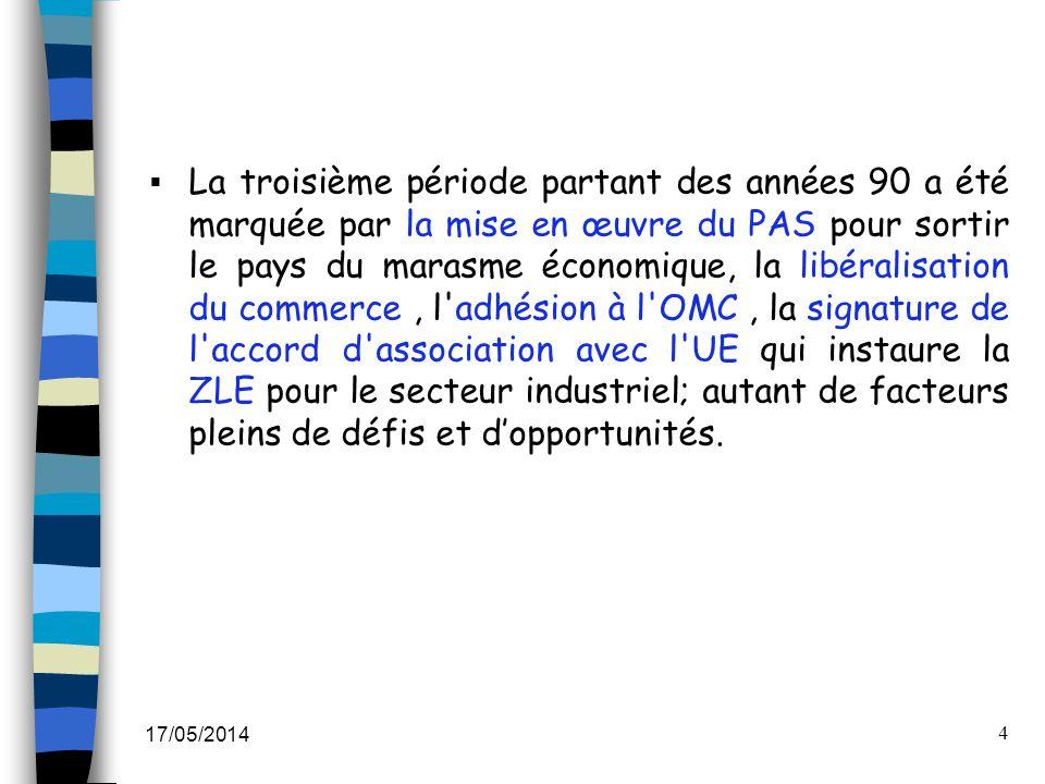 17/05/2014 5 1972: promulgation de la loi n° 72-38 relative aux industries exportatrices et aux investissements étrangers, 1986: adoption du Programme dAjustement Structurel, 1989: libéralisation du Commerce Extérieur, 1990: adhésion de la Tunisie au GATT, 1994: parution du code unique dincitations aux inv., 1994: institution du FODEC, 1995: signature de laccord dassociation de la ZLE et lancement du Programme de Mise à Niveau, 1995: adhésion de la Tunisie à lOMC: membre fondateur, 2005: démantèlement des accords multifibres, 2008:Entrée en vigueur de ZLE, etc.