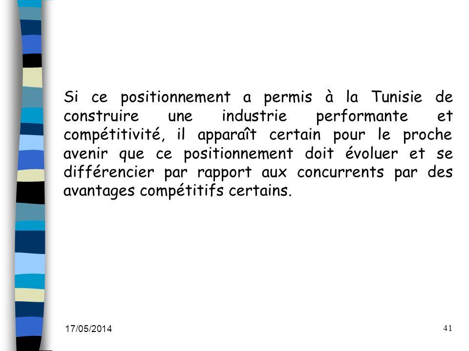 17/05/2014 41 Si ce positionnement a permis à la Tunisie de construire une industrie performante et compétitivité, il apparaît certain pour le proche