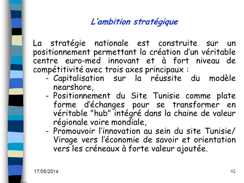17/05/2014 42 Lambition stratégique La stratégie nationale est construite sur un positionnement permettant la création dun véritable centre euro-med i