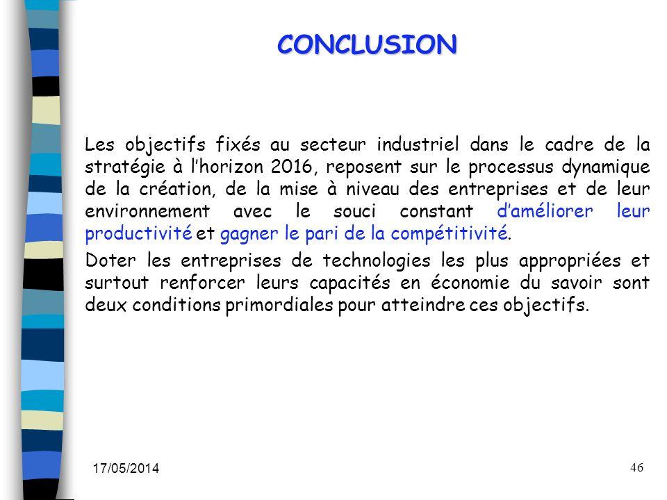 17/05/2014 46 Les objectifs fixés au secteur industriel dans le cadre de la stratégie à lhorizon 2016, reposent sur le processus dynamique de la créat
