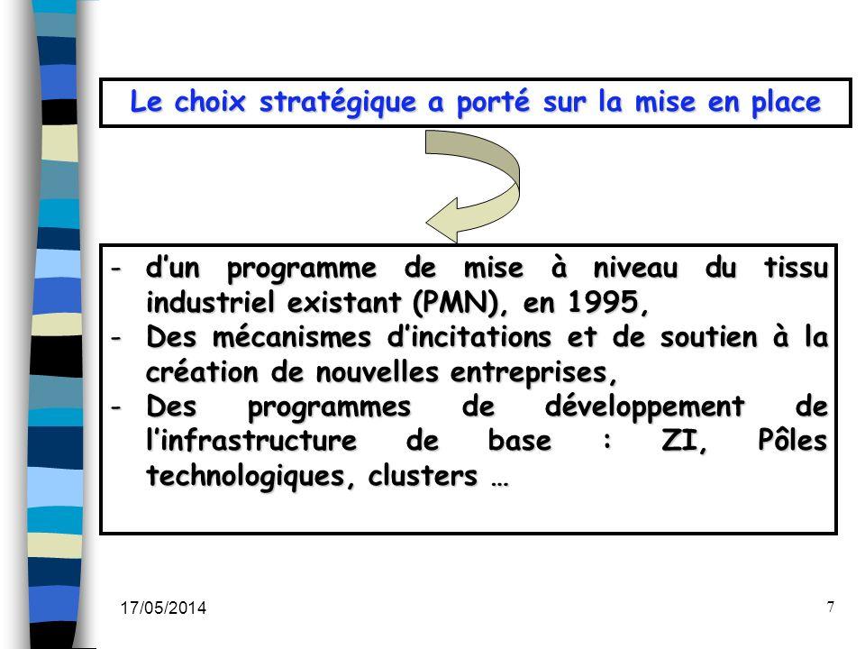 17/05/2014 7 -dun programme de mise à niveau du tissu industriel existant (PMN), en 1995, -Des mécanismes dincitations et de soutien à la création de
