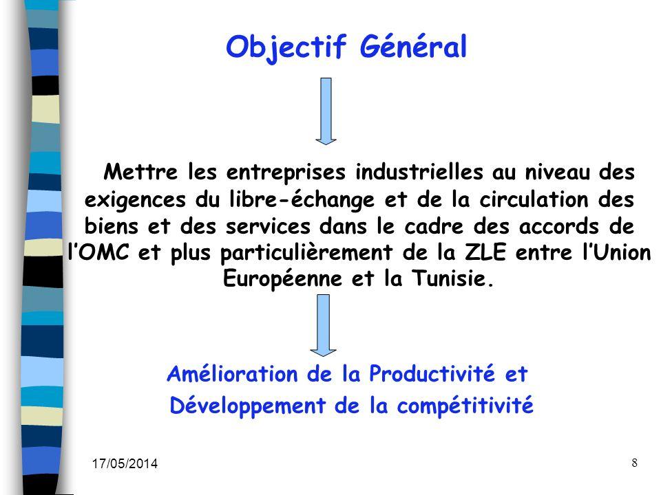 17/05/2014 8 Objectif Général Mettre les entreprises industrielles au niveau des exigences du libre-échange et de la circulation des biens et des serv