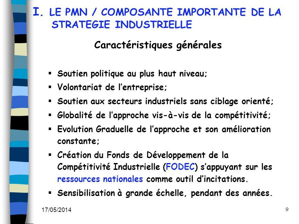 17/05/2014 9 I. LE PMN / COMPOSANTE IMPORTANTE DE LA STRATEGIE INDUSTRIELLE Caractéristiques générales Soutien politique au plus haut niveau; Volontar