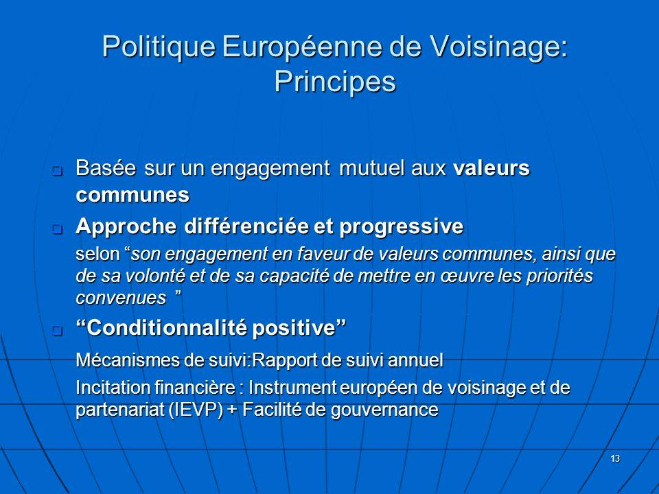 13 Politique Européenne de Voisinage: Principes Basée sur un engagement mutuel aux valeurs communes Basée sur un engagement mutuel aux valeurs communes Approche différenciée et progressive Approche différenciée et progressive selon son engagement en faveur de valeurs communes, ainsi que de sa volonté et de sa capacité de mettre en œuvre les priorités convenues selon son engagement en faveur de valeurs communes, ainsi que de sa volonté et de sa capacité de mettre en œuvre les priorités convenues Conditionnalité positive Conditionnalité positive Mécanismes de suivi:Rapport de suivi annuel Incitation financière : Instrument européen de voisinage et de partenariat (IEVP) + Facilité de gouvernance