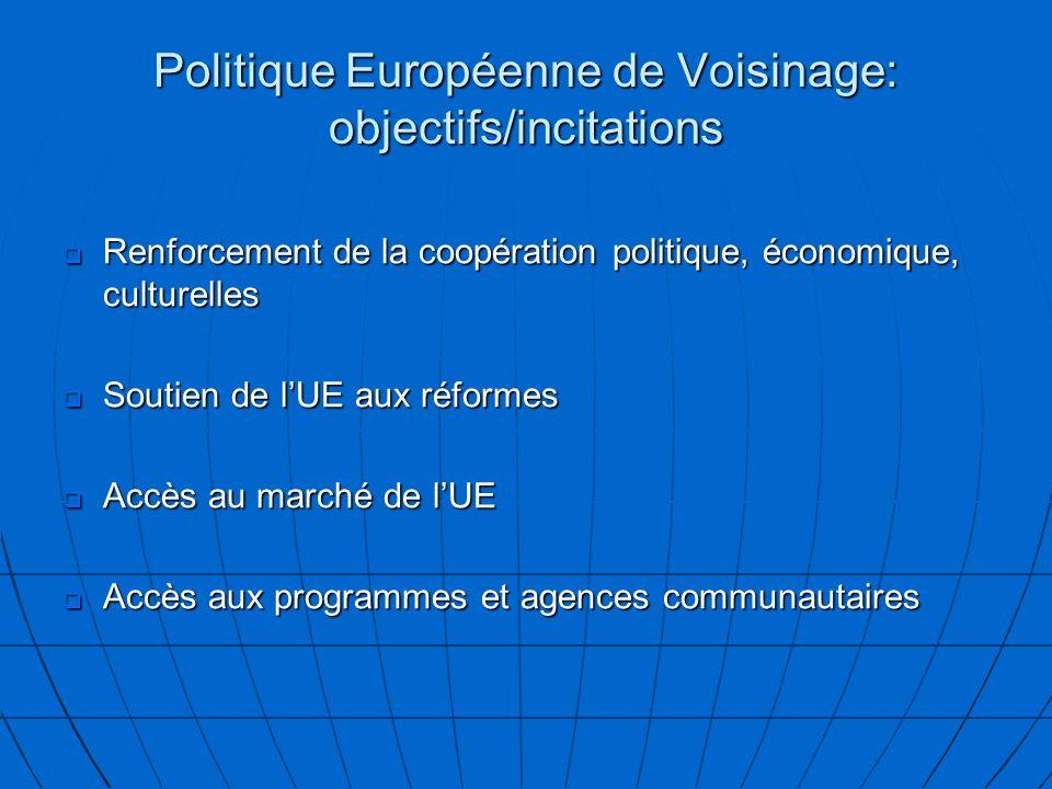 Politique Européenne de Voisinage: objectifs/incitations Renforcement de la coopération politique, économique, culturelles Renforcement de la coopérat