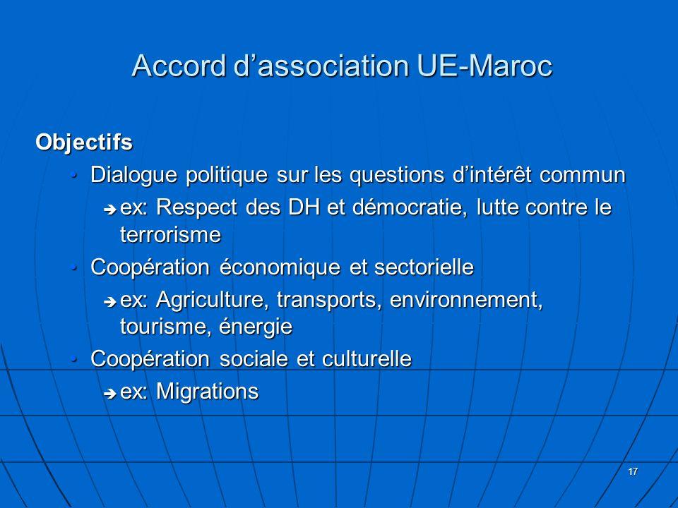 17 Accord dassociation UE-Maroc Objectifs Dialogue politique sur les questions dintérêt commun Dialogue politique sur les questions dintérêt commun ex
