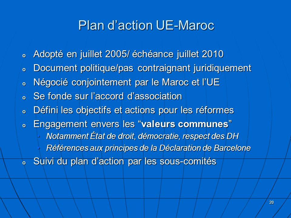 20 Plan daction UE-Maroc o Adopté en juillet 2005/ échéance juillet 2010 o Document politique/pas contraignant juridiquement o Négocié conjointement par le Maroc et lUE o Se fonde sur laccord dassociation o Défini les objectifs et actions pour les réformes o Engagement envers les valeurs communes Notamment État de droit, démocratie, respect des DHNotamment État de droit, démocratie, respect des DH Références aux principes de la Déclaration de BarceloneRéférences aux principes de la Déclaration de Barcelone o Suivi du plan daction par les sous-comités