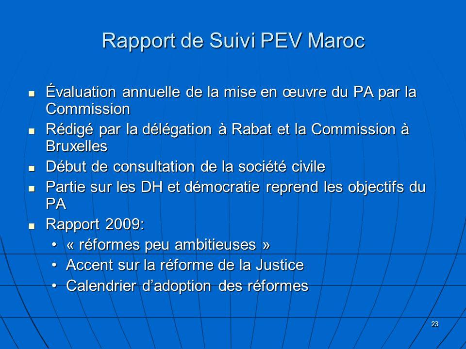23 Rapport de Suivi PEV Maroc Évaluation annuelle de la mise en œuvre du PA par la Commission Évaluation annuelle de la mise en œuvre du PA par la Commission Rédigé par la délégation à Rabat et la Commission à Bruxelles Rédigé par la délégation à Rabat et la Commission à Bruxelles Début de consultation de la société civile Début de consultation de la société civile Partie sur les DH et démocratie reprend les objectifs du PA Partie sur les DH et démocratie reprend les objectifs du PA Rapport 2009: Rapport 2009: « réformes peu ambitieuses »« réformes peu ambitieuses » Accent sur la réforme de la JusticeAccent sur la réforme de la Justice Calendrier dadoption des réformesCalendrier dadoption des réformes