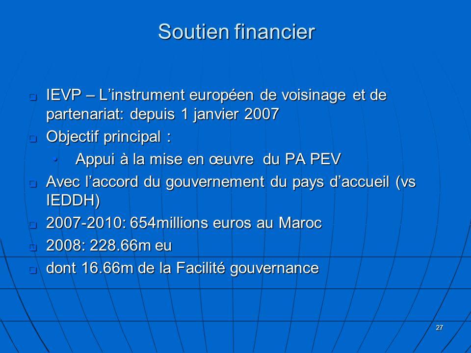 27 Soutien financier IEVP – Linstrument européen de voisinage et de partenariat: depuis 1 janvier 2007 IEVP – Linstrument européen de voisinage et de partenariat: depuis 1 janvier 2007 Objectif principal : Objectif principal : Appui à la mise en œuvre du PA PEVAppui à la mise en œuvre du PA PEV Avec laccord du gouvernement du pays daccueil (vs IEDDH) Avec laccord du gouvernement du pays daccueil (vs IEDDH) 2007-2010: 654millions euros au Maroc 2007-2010: 654millions euros au Maroc 2008: 228.66m eu 2008: 228.66m eu dont 16.66m de la Facilité gouvernance dont 16.66m de la Facilité gouvernance