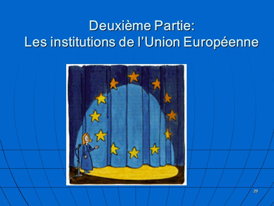 29 Deuxième Partie: Les institutions de lUnion Européenne